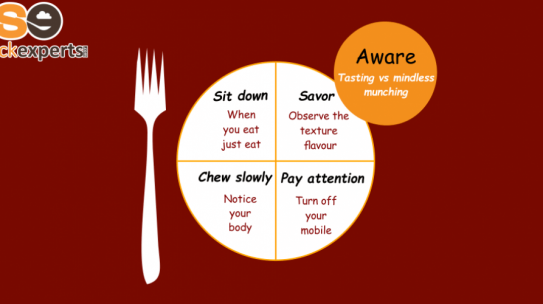 4 Secrets about Mindful Eating