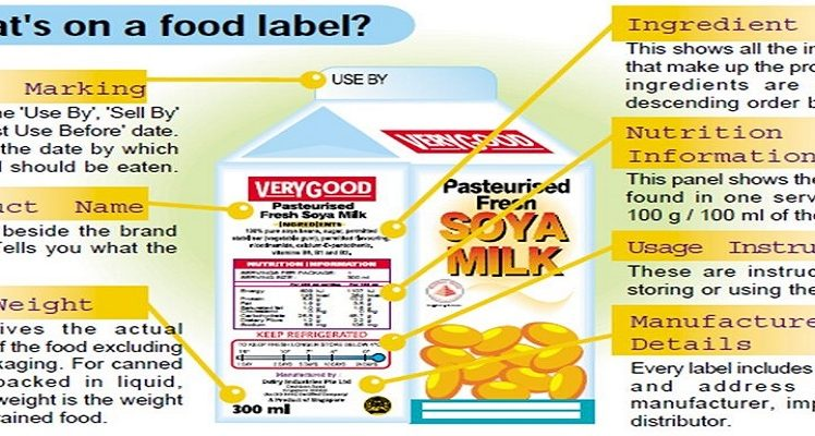 Look At The Label Before You